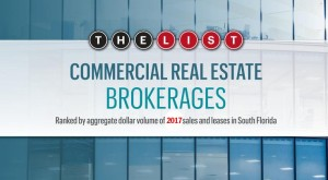 Berger Commercial Realty Listed Among Top Commercial Real Estate Brokerages By The South Florida Business Journal